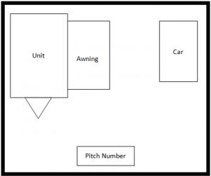 Pitch set up